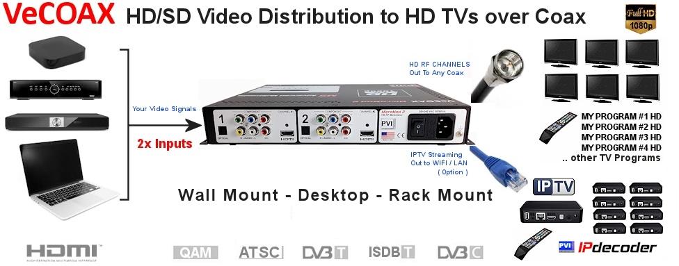Dual Channel Hdmi Component Qmod 1 5 Hd Rf Qam Modulator New Reference Image